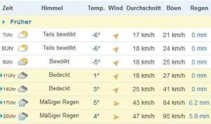 Wetter_03-01-15