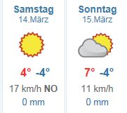 Wetter-14_15March2015